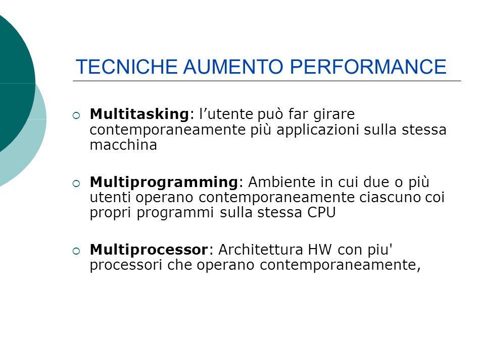 TECNICHE AUMENTO PERFORMANCE Multitasking: lutente può far girare contemporaneamente più applicazioni sulla stessa macchina Multiprogramming: Ambiente in cui due o più utenti operano contemporaneamente ciascuno coi propri programmi sulla stessa CPU Multiprocessor: Architettura HW con piu processori che operano contemporaneamente,