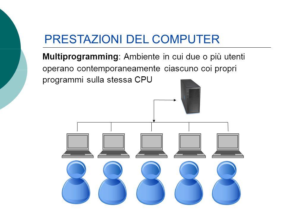 Multiprogramming: Ambiente in cui due o più utenti operano contemporaneamente ciascuno coi propri programmi sulla stessa CPU PRESTAZIONI DEL COMPUTER