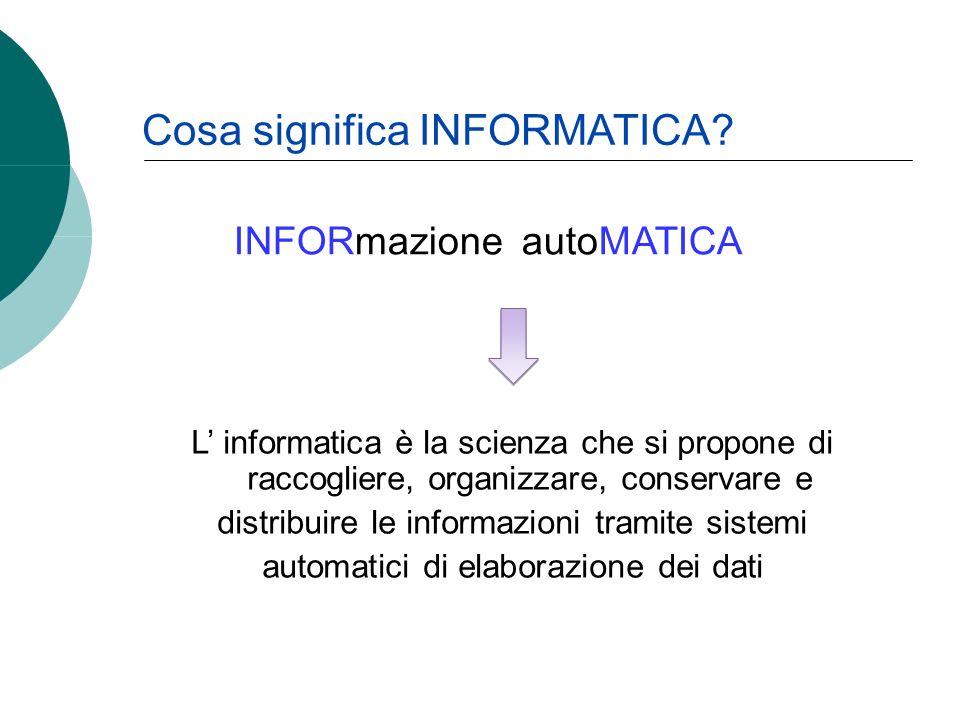 INFORmazione autoMATICA L informatica è la scienza che si propone di raccogliere, organizzare, conservare e distribuire le informazioni tramite sistemi automatici di elaborazione dei dati Cosa significa INFORMATICA?