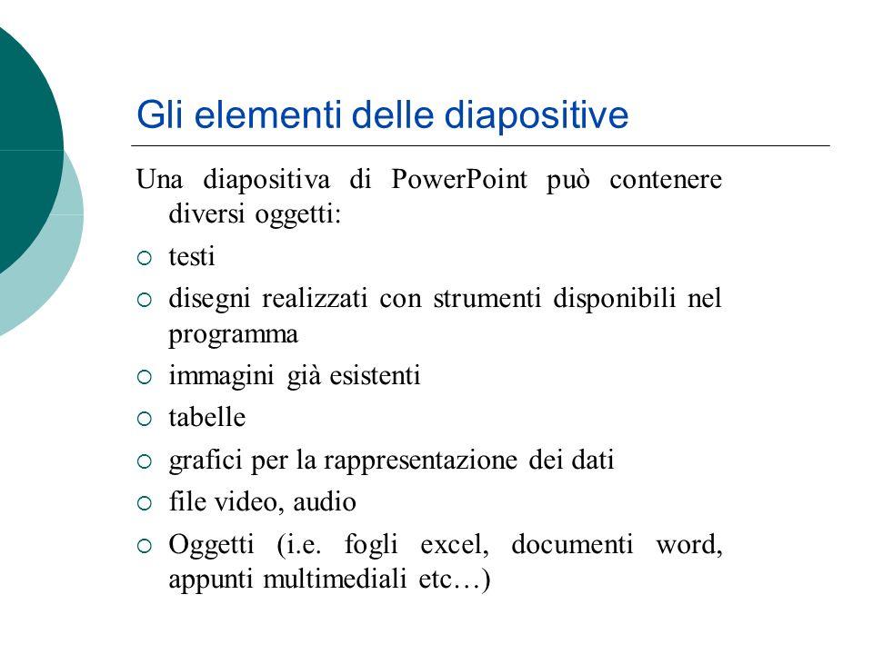 Gli elementi delle diapositive Una diapositiva di PowerPoint può contenere diversi oggetti: testi disegni realizzati con strumenti disponibili nel pro