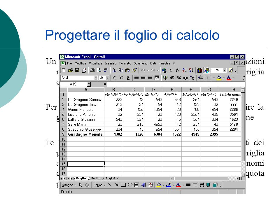 Progettare il foglio di calcolo Un foglio elettronico di solito è costituito da informazioni numeriche poste in relazione tra loro attraverso una grig