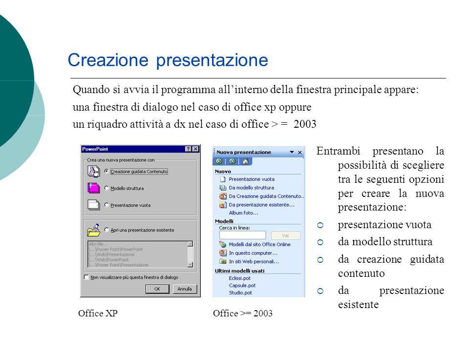 Creazione presentazione Quando si avvia il programma allinterno della finestra principale appare: una finestra di dialogo nel caso di office xp oppure