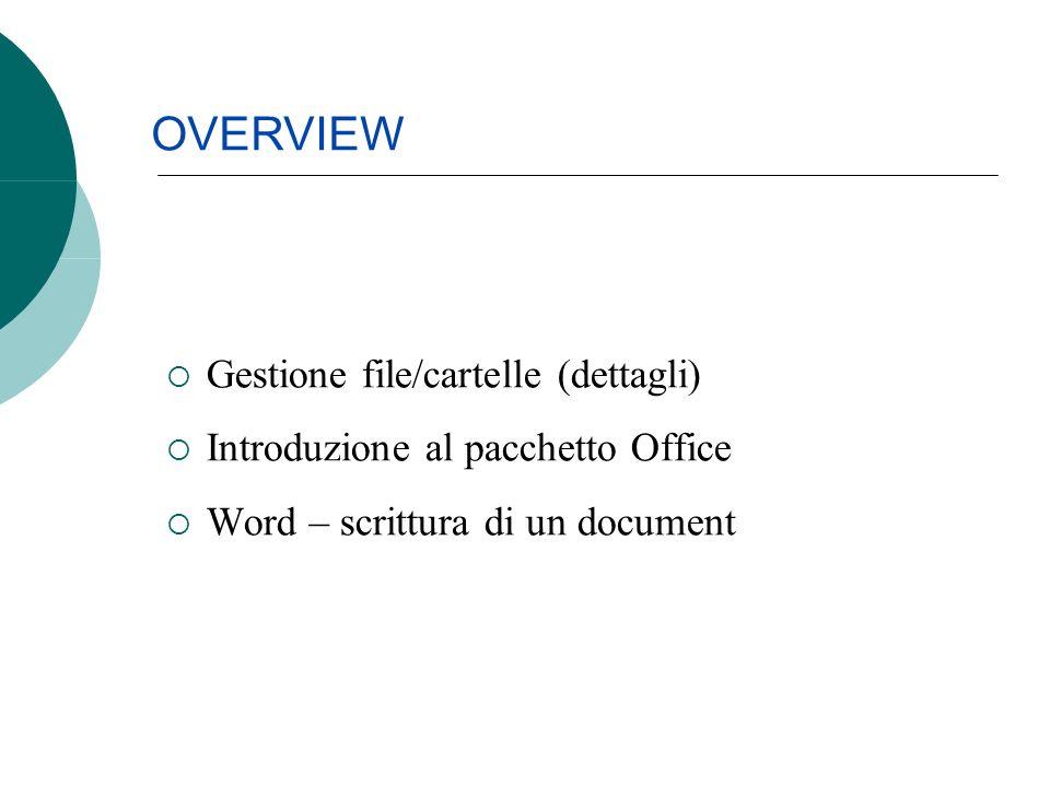 Gestione file/cartelle (dettagli) Introduzione al pacchetto Office Word – scrittura di un document OVERVIEW