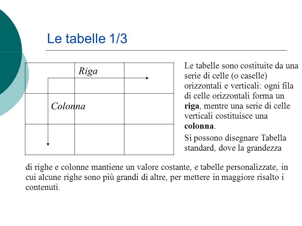Le tabelle 1/3 Riga Colonna Le tabelle sono costituite da una serie di celle (o caselle) orizzontali e verticali: ogni fila di celle orizzontali forma un riga, mentre una serie di celle verticali costituisce una colonna.