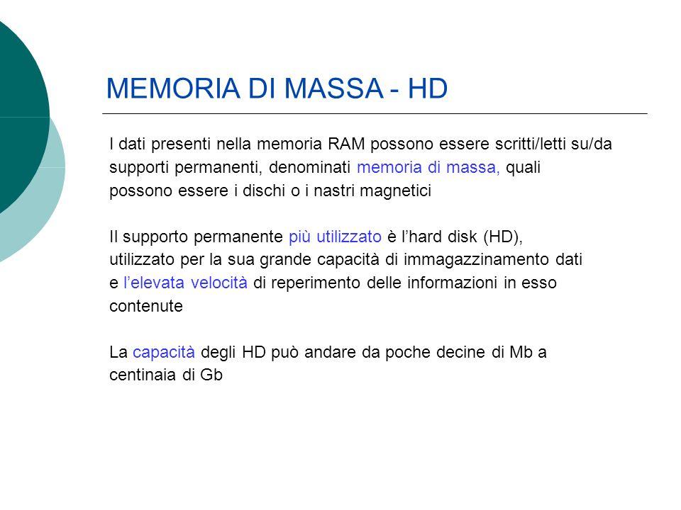 I dati presenti nella memoria RAM possono essere scritti/letti su/da supporti permanenti, denominati memoria di massa, quali possono essere i dischi o i nastri magnetici Il supporto permanente più utilizzato è lhard disk (HD), utilizzato per la sua grande capacità di immagazzinamento dati e lelevata velocità di reperimento delle informazioni in esso contenute La capacità degli HD può andare da poche decine di Mb a centinaia di Gb MEMORIA DI MASSA - HD