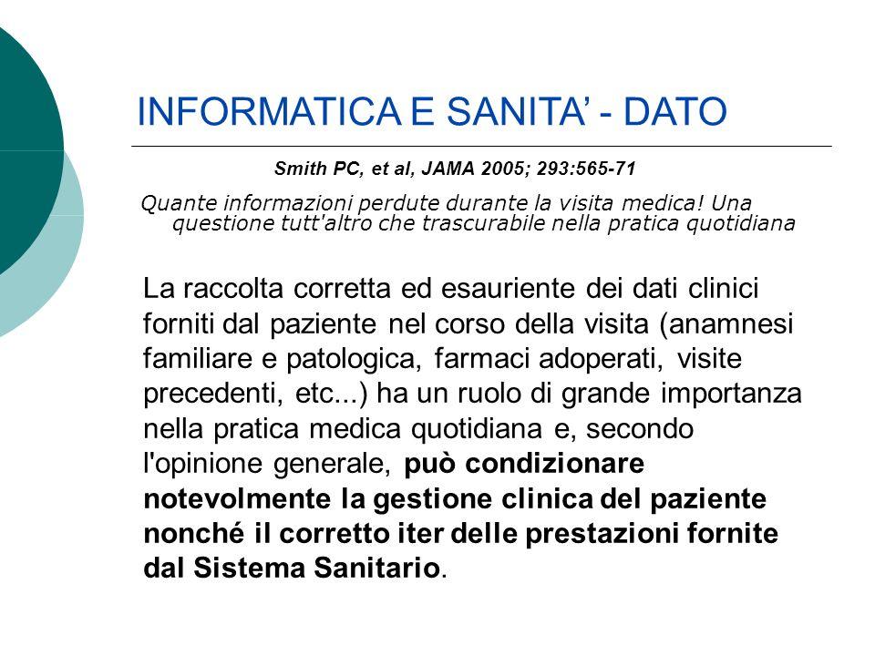 Quante informazioni perdute durante la visita medica.