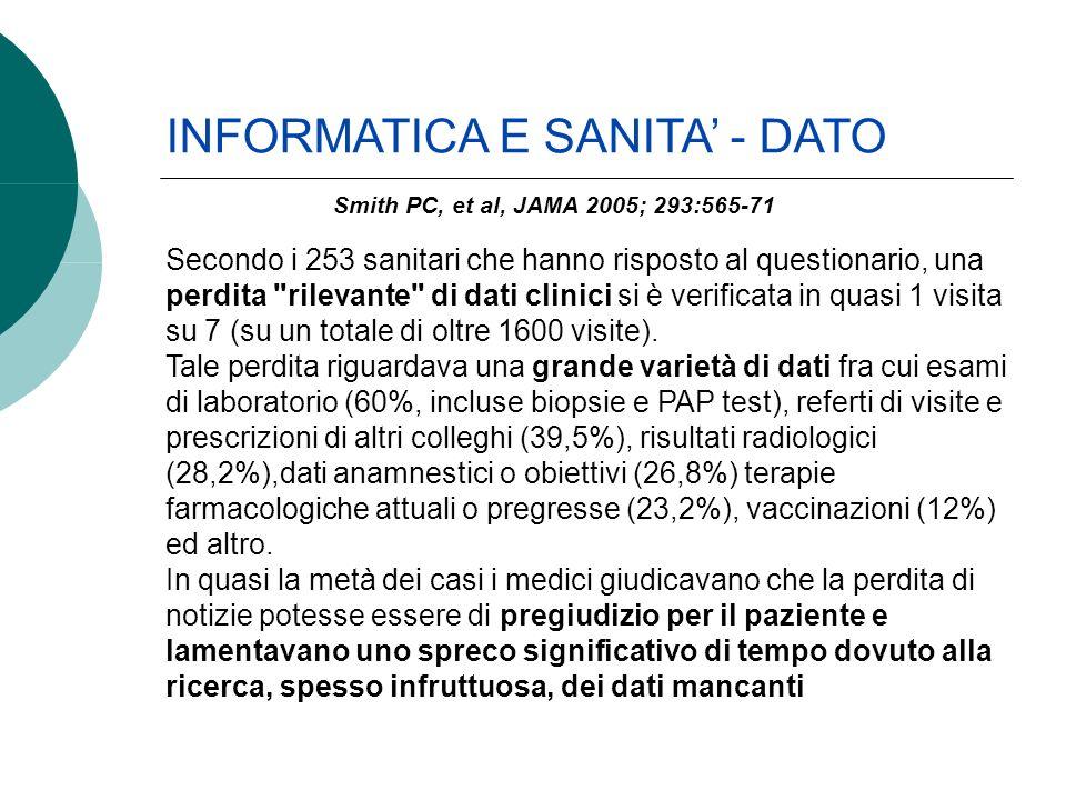 Smith PC, et al, JAMA 2005; 293:565-71 Secondo i 253 sanitari che hanno risposto al questionario, una perdita rilevante di dati clinici si è verificata in quasi 1 visita su 7 (su un totale di oltre 1600 visite).