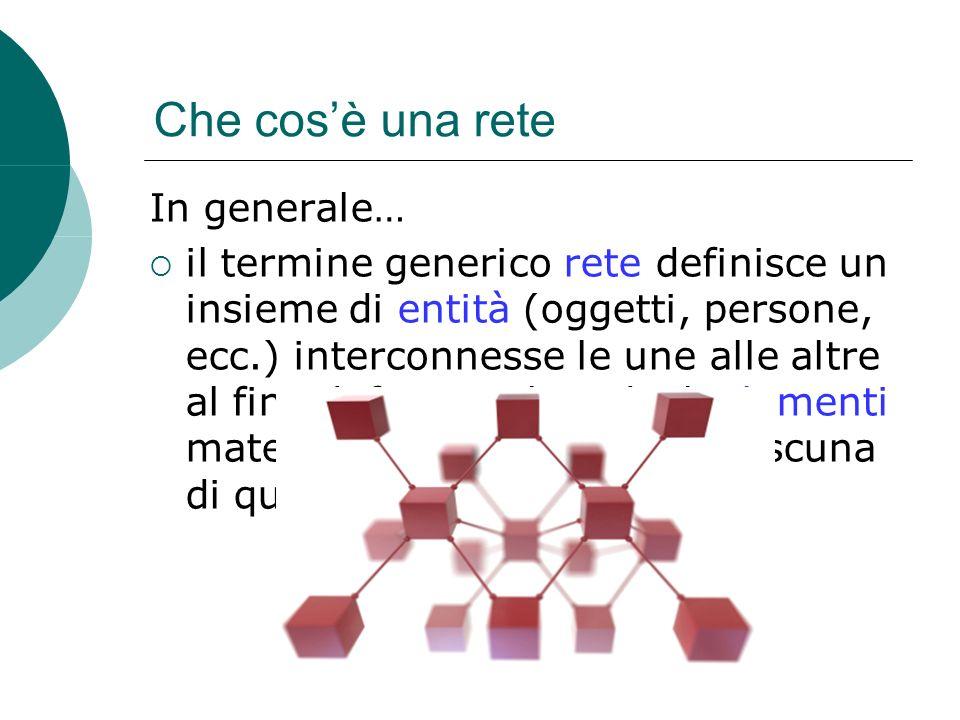 Che cosè una rete In generale… il termine generico rete definisce un insieme di entità (oggetti, persone, ecc.) interconnesse le une alle altre al fine di far circolare degli elementi materiali o immateriali tra ciascuna di queste entità