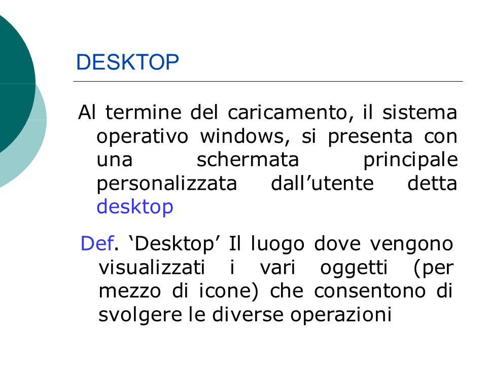 Al termine del caricamento, il sistema operativo windows, si presenta con una schermata principale personalizzata dallutente detta desktop DESKTOP Def.
