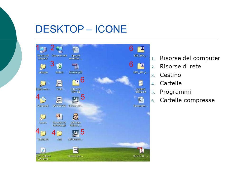 DESKTOP – ICONE 1. Risorse del computer 2. Risorse di rete 3.