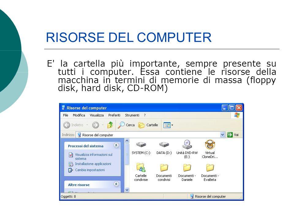 E la cartella più importante, sempre presente su tutti i computer.