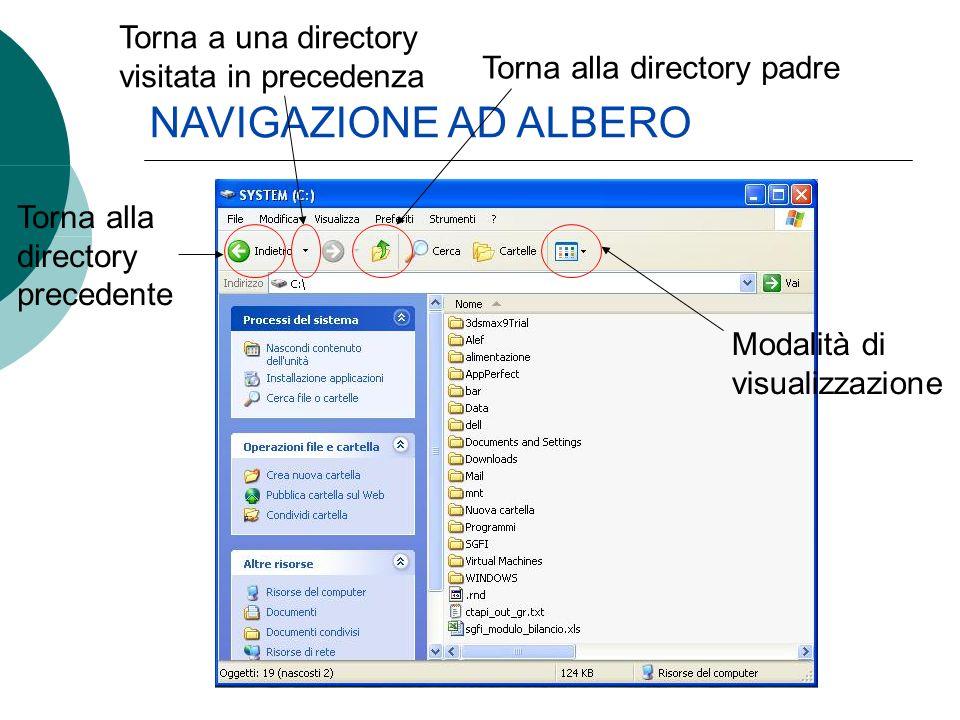 NAVIGAZIONE AD ALBERO Torna alla directory padre Torna alla directory precedente Torna a una directory visitata in precedenza Modalità di visualizzazione