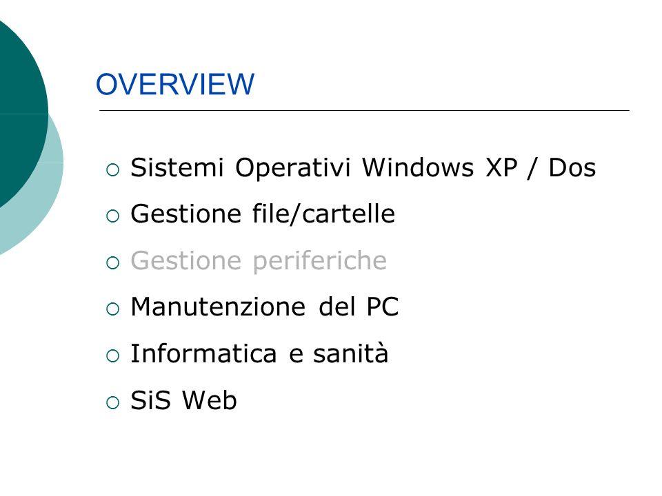 Sistemi Operativi Windows XP / Dos Gestione file/cartelle Gestione periferiche Manutenzione del PC Informatica e sanità SiS Web OVERVIEW