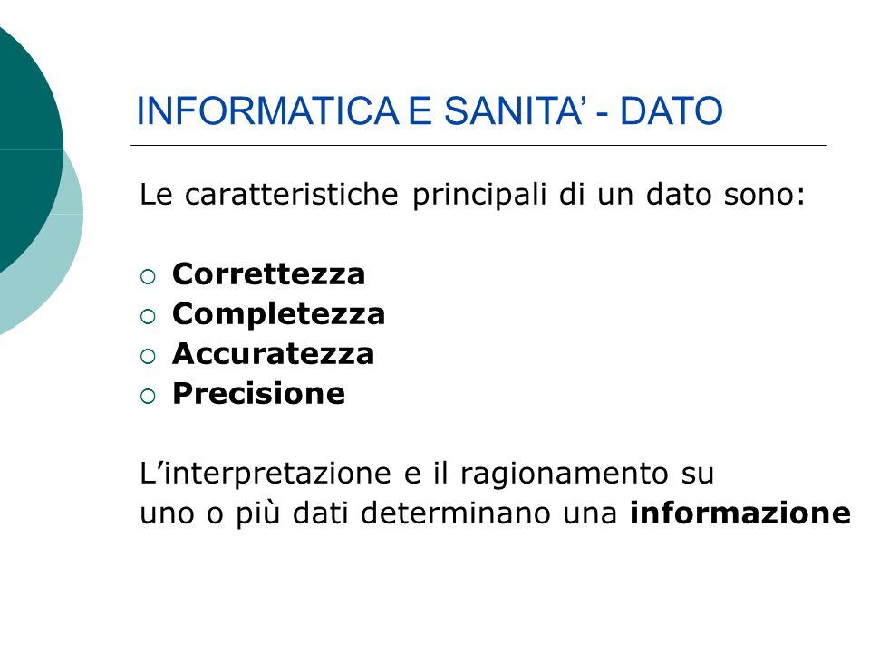Le caratteristiche principali di un dato sono: Correttezza Completezza Accuratezza Precisione Linterpretazione e il ragionamento su uno o più dati determinano una informazione INFORMATICA E SANITA - DATO