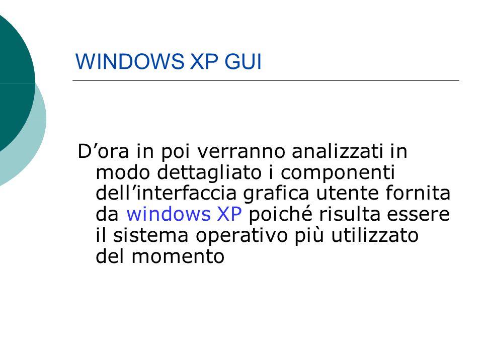 Dora in poi verranno analizzati in modo dettagliato i componenti dellinterfaccia grafica utente fornita da windows XP poiché risulta essere il sistema operativo più utilizzato del momento WINDOWS XP GUI