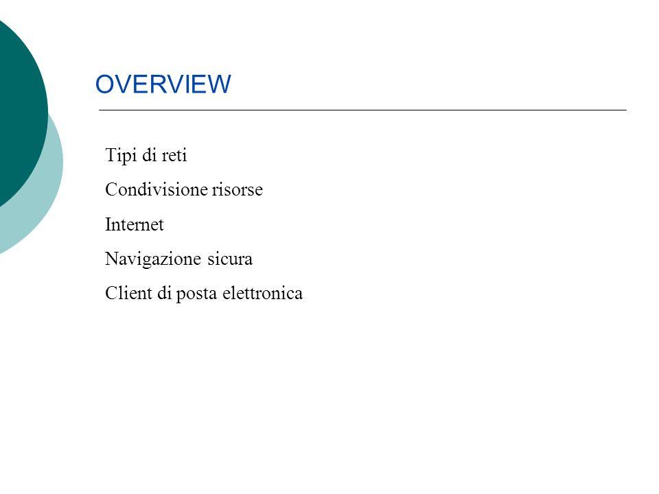 Tipi di reti Condivisione risorse Internet Navigazione sicura Client di posta elettronica OVERVIEW