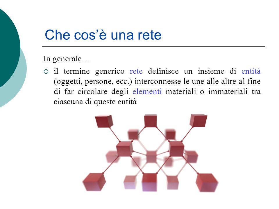 Che cosè una rete In generale… il termine generico rete definisce un insieme di entità (oggetti, persone, ecc.) interconnesse le une alle altre al fin