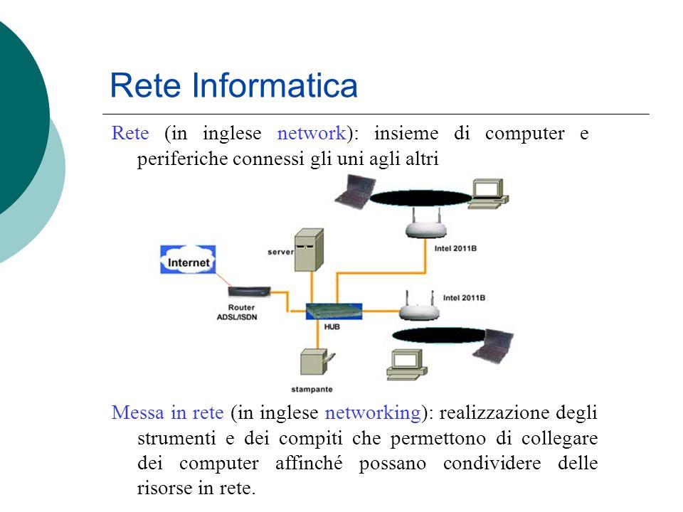 Rete Informatica Rete (in inglese network): insieme di computer e periferiche connessi gli uni agli altri Messa in rete (in inglese networking): reali
