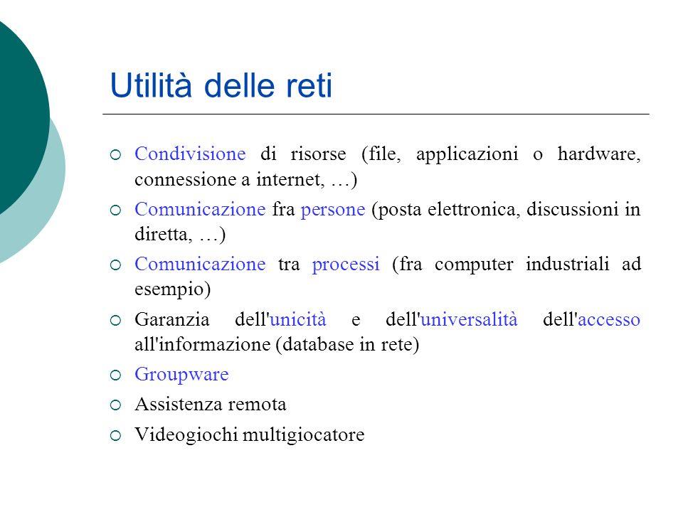 Utilità delle reti Condivisione di risorse (file, applicazioni o hardware, connessione a internet, …) Comunicazione fra persone (posta elettronica, di