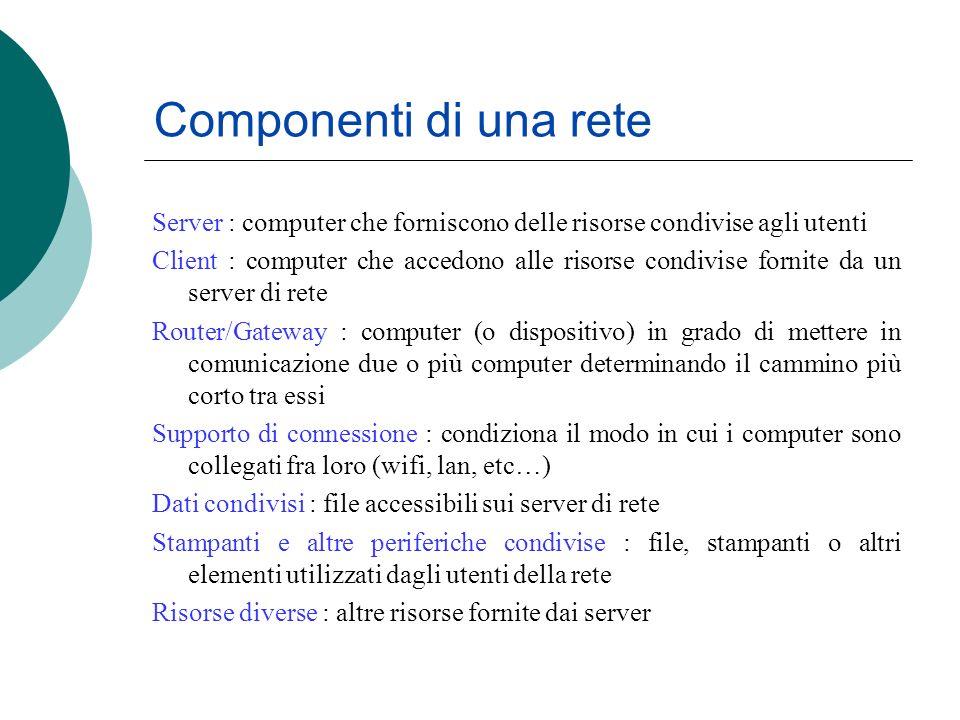 Componenti di una rete Server : computer che forniscono delle risorse condivise agli utenti Client : computer che accedono alle risorse condivise forn