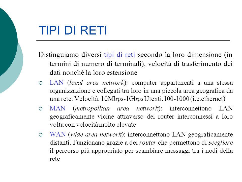 TIPI DI RETI Distinguiamo diversi tipi di reti secondo la loro dimensione (in termini di numero di terminali), velocità di trasferimento dei dati nonc
