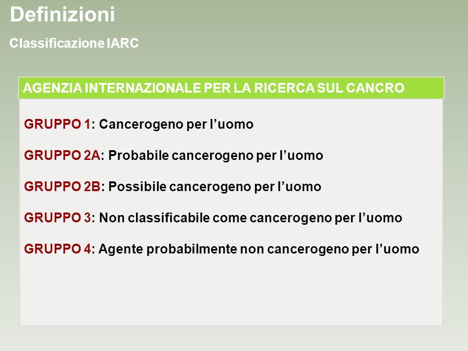 Definizioni Classificazione IARC GRUPPO 1: Cancerogeno per luomo GRUPPO 2A: Probabile cancerogeno per luomo GRUPPO 2B: Possibile cancerogeno per luomo