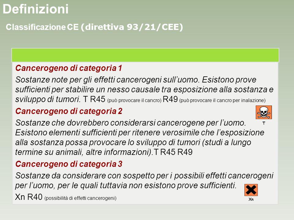 Classificazione CE (direttiva 93/21/CEE) Cancerogeno di categoria 1 Sostanze note per gli effetti cancerogeni sulluomo. Esistono prove sufficienti per