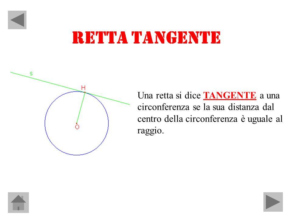 RETTA TANGENTE Una retta si dice TANGENTE a una circonferenza se la sua distanza dal centro della circonferenza è uguale al raggio.