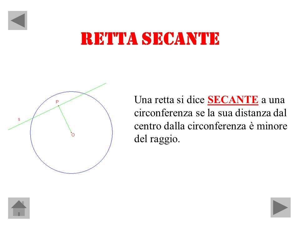 RETTA SECANTE Una retta si dice SECANTE a una circonferenza se la sua distanza dal centro dalla circonferenza è minore del raggio.