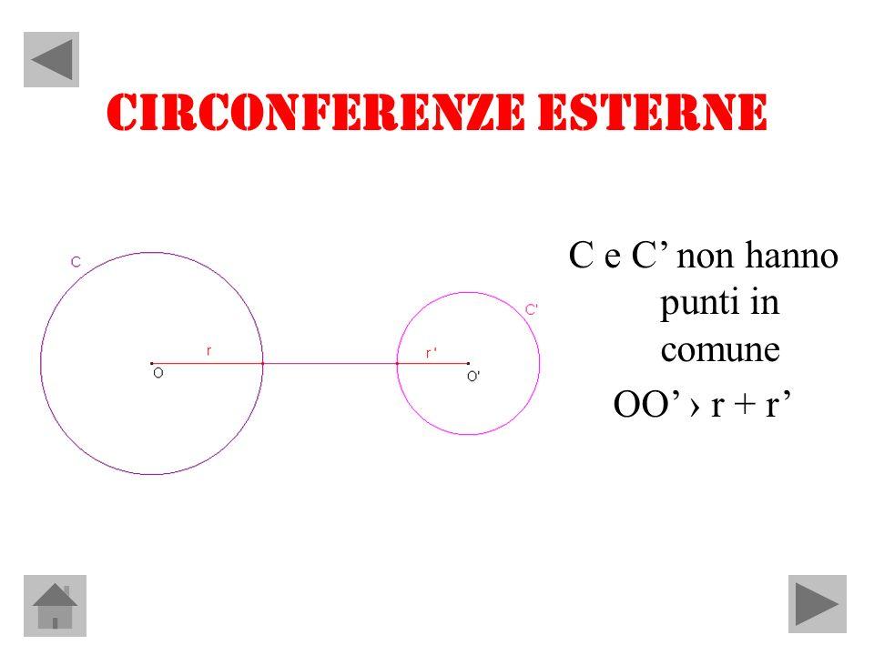 C e C non hanno punti in comune OO r + r CIRCONFERENZE ESTERNE