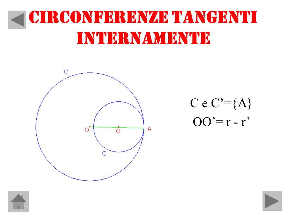 CIRCONFERENZE TANGENTI INTERNAMENTE C e C={A} OO= r - r
