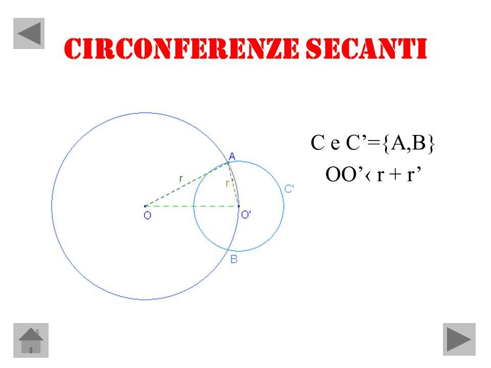 CIRCONFERENZE SECANTI C e C={A,B} OO r + r