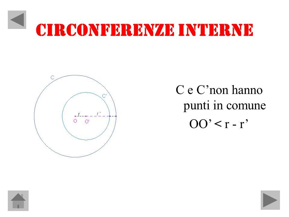 CIRCONFERENZE INTERNE C e Cnon hanno punti in comune OO < r - r