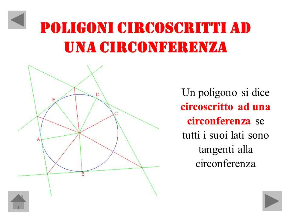 POLIGONI CIRCOSCRITTI AD UNA CIRCONFERENZA Un poligono si dice circoscritto ad una circonferenza se tutti i suoi lati sono tangenti alla circonferenza