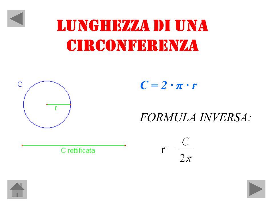 LUNGHEZZA DI UNA CIRCONFERENZA C = 2 · π · r FORMULA INVERSA: r =
