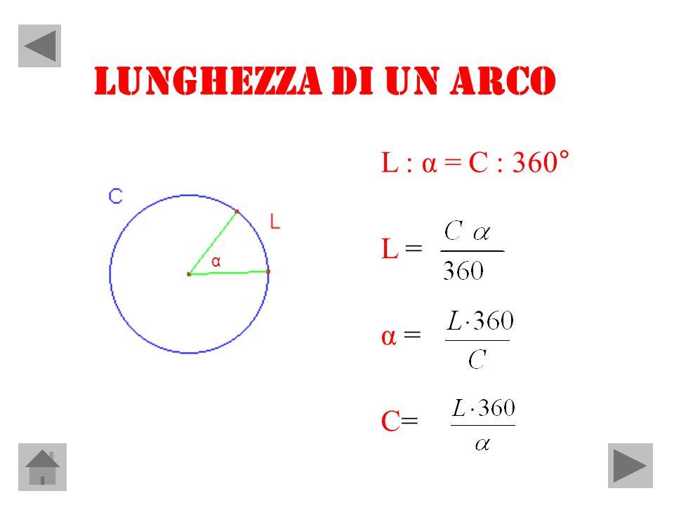 LUNGHEZZA DI UN ARCO L : α = C : 360° L = α = C= α