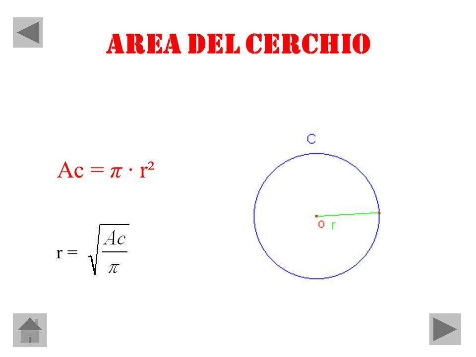 AREA DEL CERCHIO Ac = π · r² r =