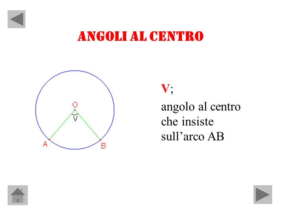 V; angolo al centro che insiste sullarco AB ANGOLI AL CENTRO