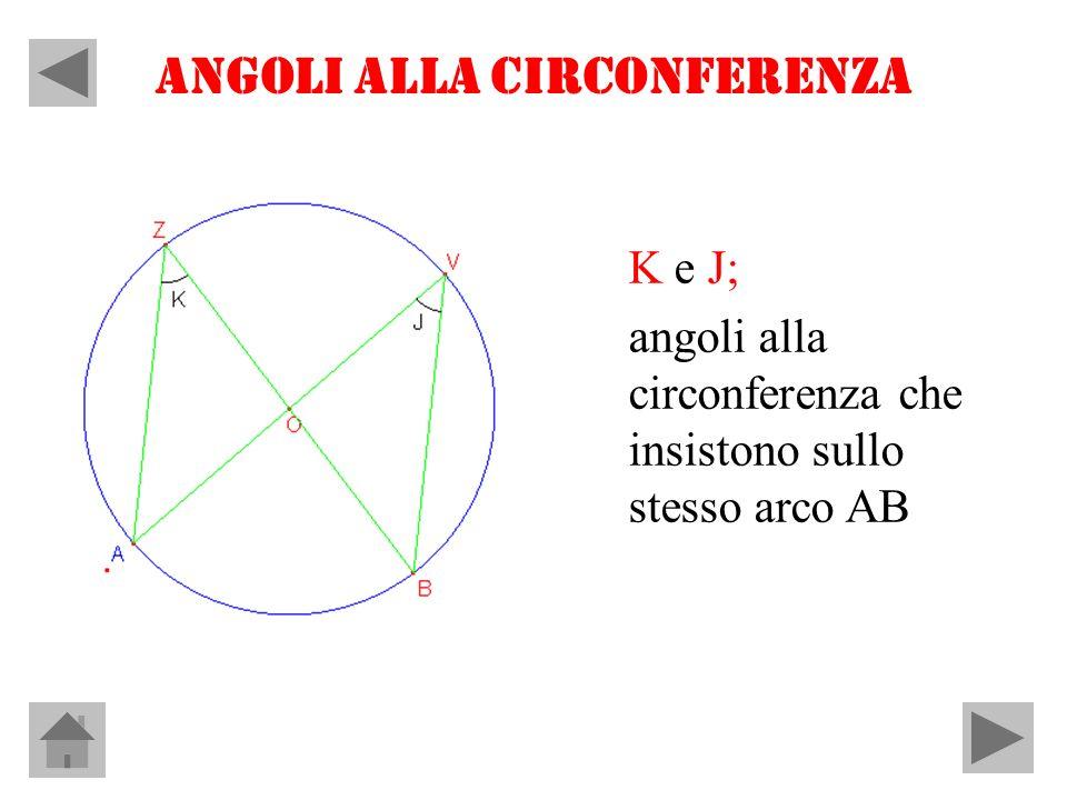 CIRCONFERENZE CONCENTRICHE C e Cnon hanno punti in comune O
