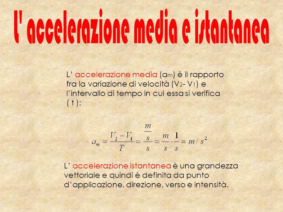 L accelerazione media (a m ) è il rapporto fra la variazione di velocità (V 2 - V 1 ) e lintervallo di tempo in cui essa si verifica ( t ): L accelera
