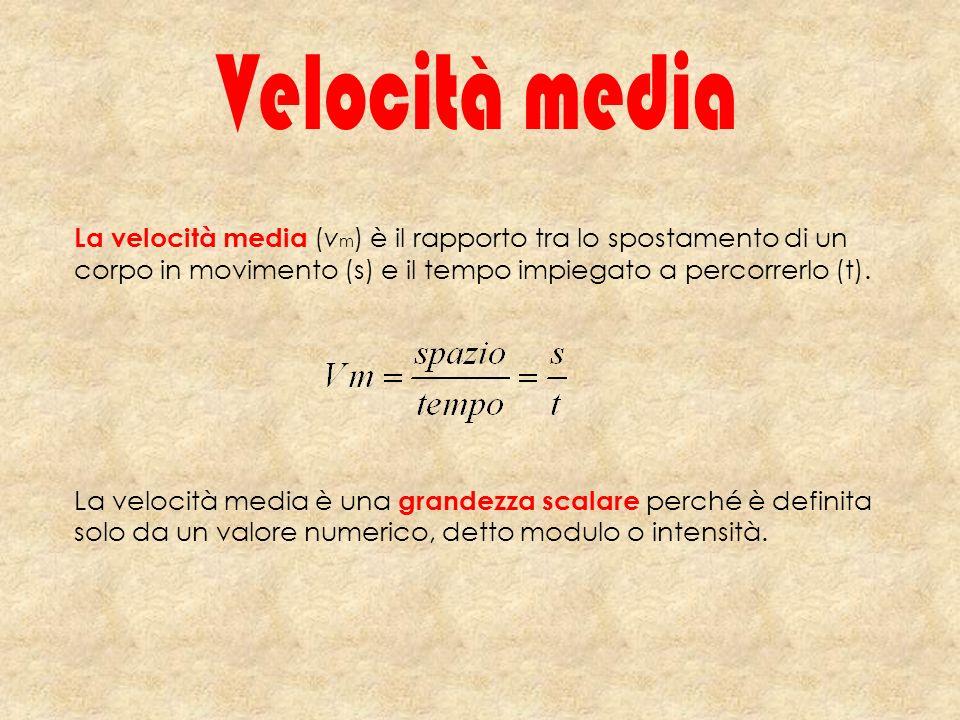 La velocità media (v m ) è il rapporto tra lo spostamento di un corpo in movimento (s) e il tempo impiegato a percorrerlo (t). La velocità media è una
