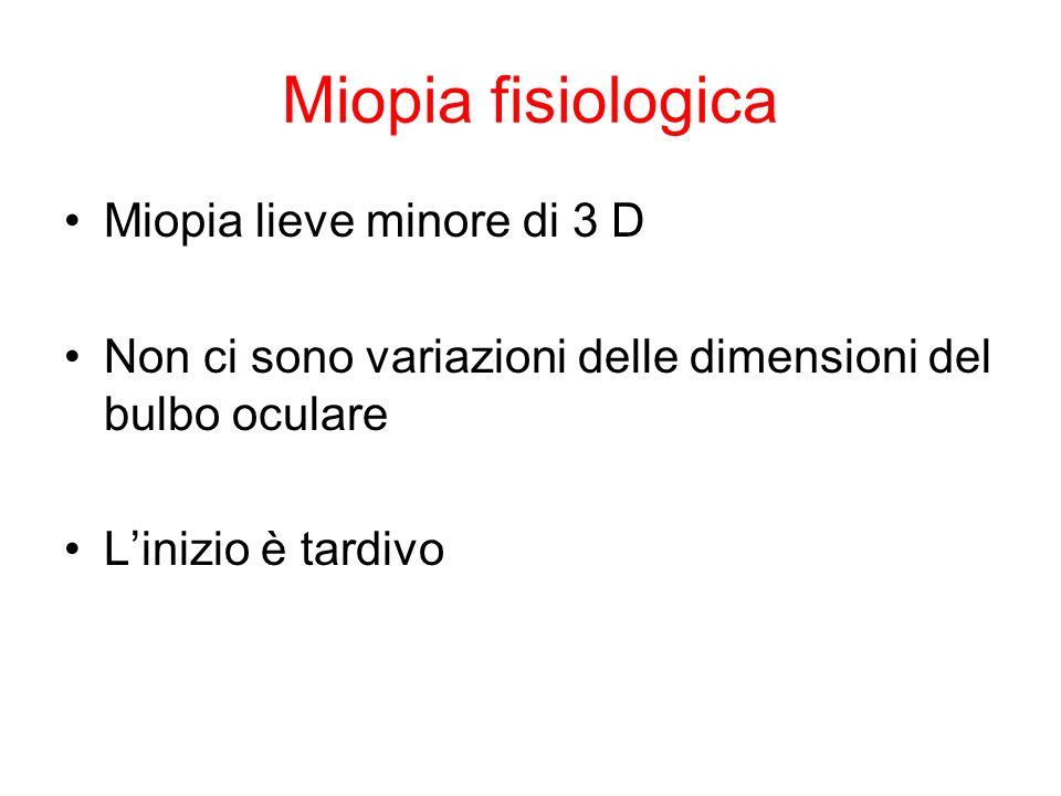 Miopia fisiologica Miopia lieve minore di 3 D Non ci sono variazioni delle dimensioni del bulbo oculare Linizio è tardivo