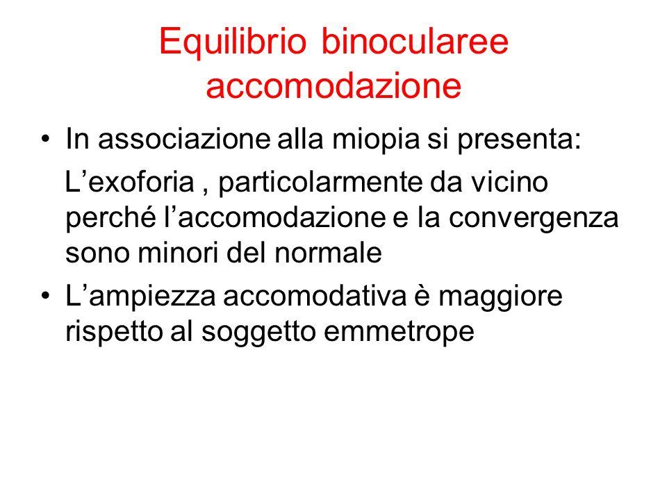 Equilibrio binocularee accomodazione In associazione alla miopia si presenta: Lexoforia, particolarmente da vicino perché laccomodazione e la converge