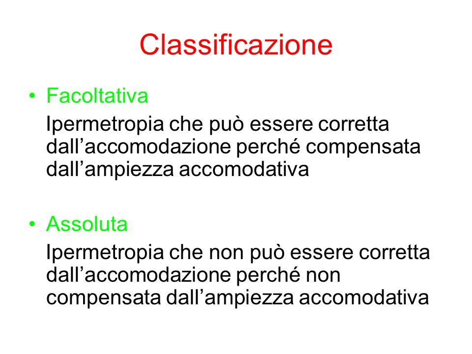 Classificazione Facoltativa Ipermetropia che può essere corretta dallaccomodazione perché compensata dallampiezza accomodativa Assoluta Ipermetropia c
