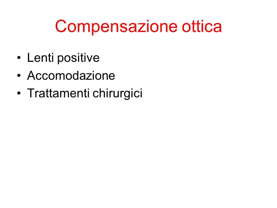 Compensazione ottica Lenti positive Accomodazione Trattamenti chirurgici