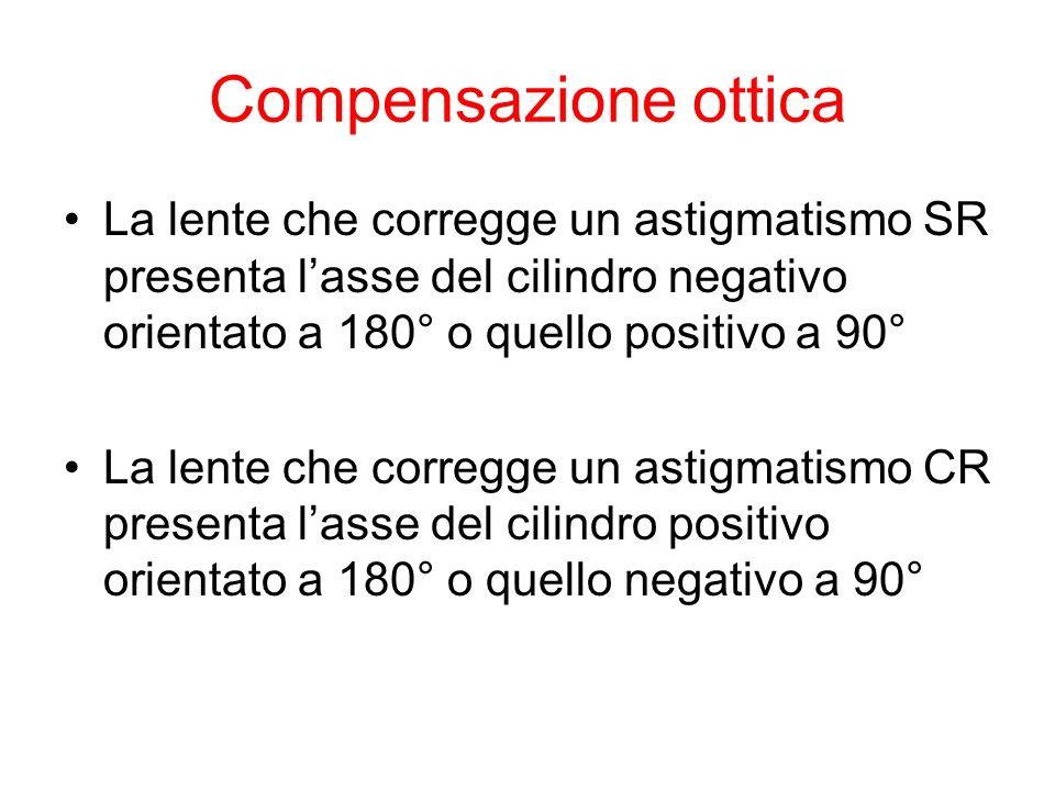 Compensazione ottica La lente che corregge un astigmatismo SR presenta lasse del cilindro negativo orientato a 180° o quello positivo a 90° La lente c