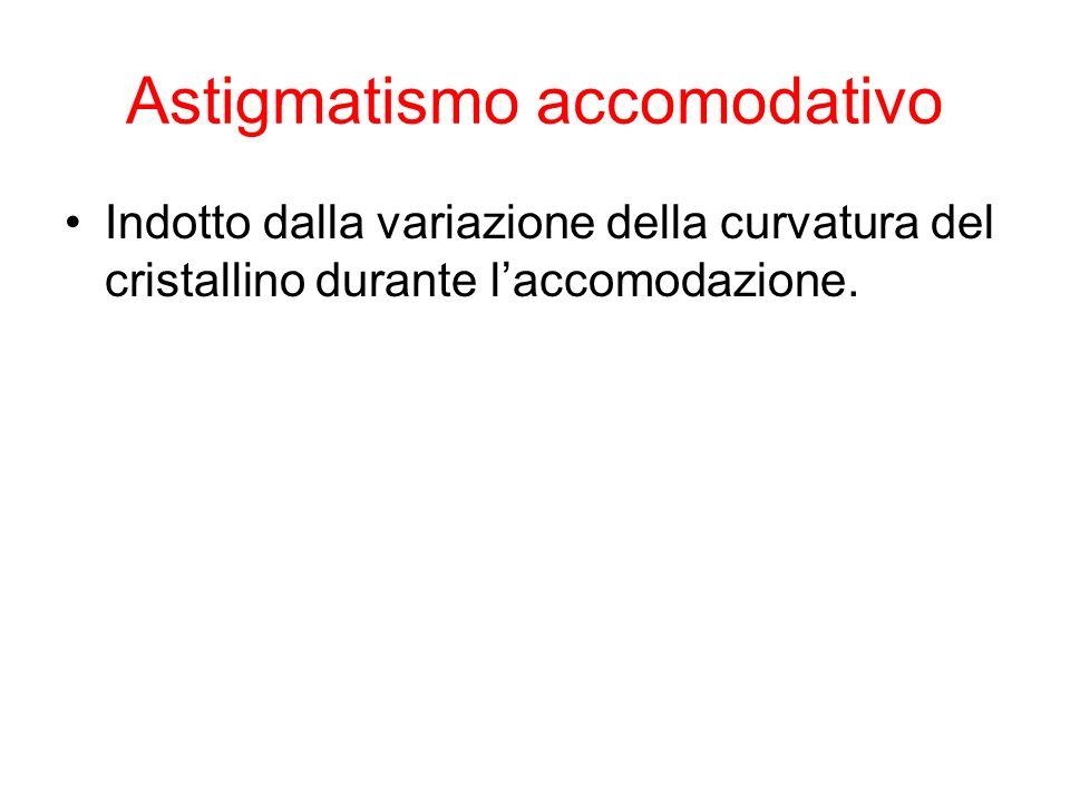 Astigmatismo accomodativo Indotto dalla variazione della curvatura del cristallino durante laccomodazione.