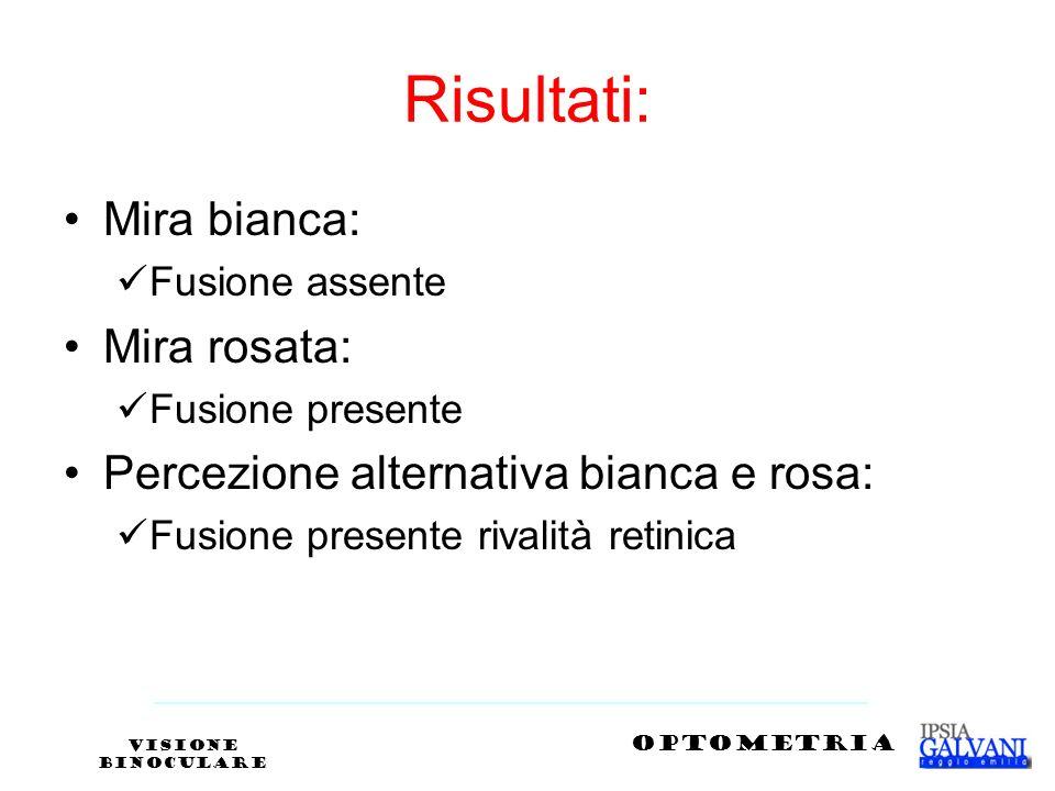 Risultati: Mira bianca: Fusione assente Mira rosata: Fusione presente Percezione alternativa bianca e rosa: Fusione presente rivalità retinica VISIONE