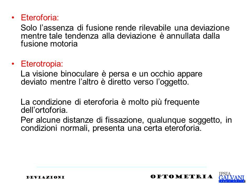 Eteroforia: Solo lassenza di fusione rende rilevabile una deviazione mentre tale tendenza alla deviazione è annullata dalla fusione motoria Eterotropi