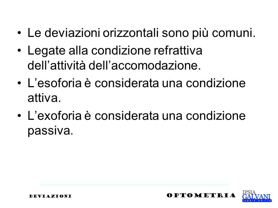 Le deviazioni orizzontali sono più comuni. Legate alla condizione refrattiva dellattività dellaccomodazione. Lesoforia è considerata una condizione at